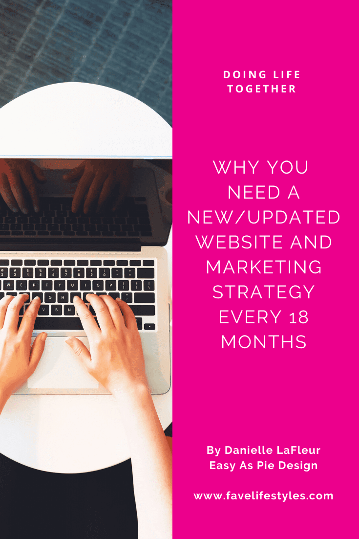 Why You Need A New Or Updated Website and Marketing Strategy Every 18 Months